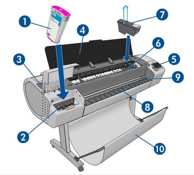 Một số máy in có kết cấu phức tạp.