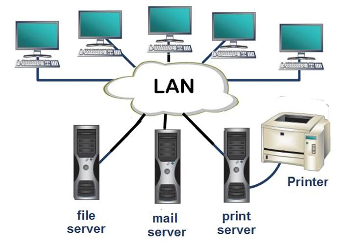 Kết nối laptop win 7 với máy in qua mạng LAN