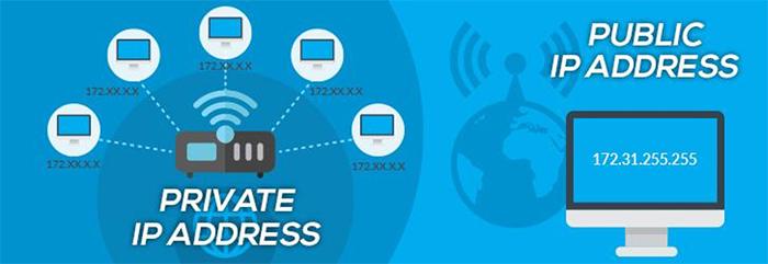 Địa chỉ IP được dùng để làm gì?